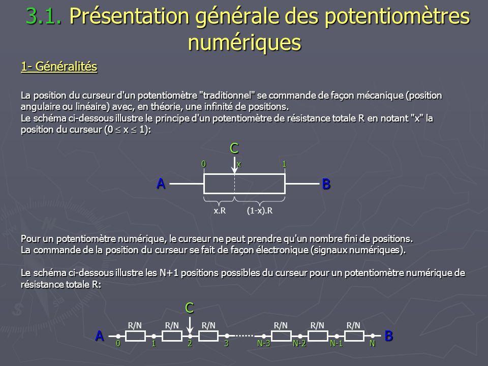 3.1. Présentation générale des potentiomètres numériques 3.1. Présentation générale des potentiomètres numériques 1- Généralités La position du curseu