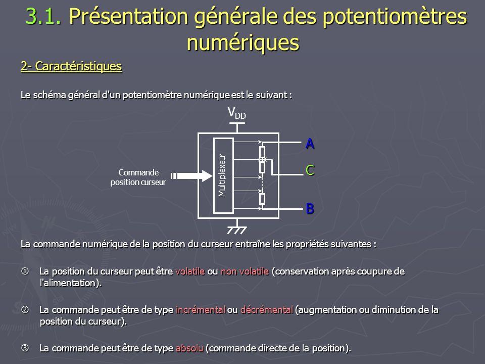 3.1. Présentation générale des potentiomètres numériques 3.1. Présentation générale des potentiomètres numériques 2- Caractéristiques Le schéma généra