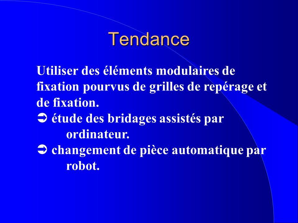 Tendance Utiliser des éléments modulaires de fixation pourvus de grilles de repérage et de fixation. étude des bridages assistés par ordinateur. chang