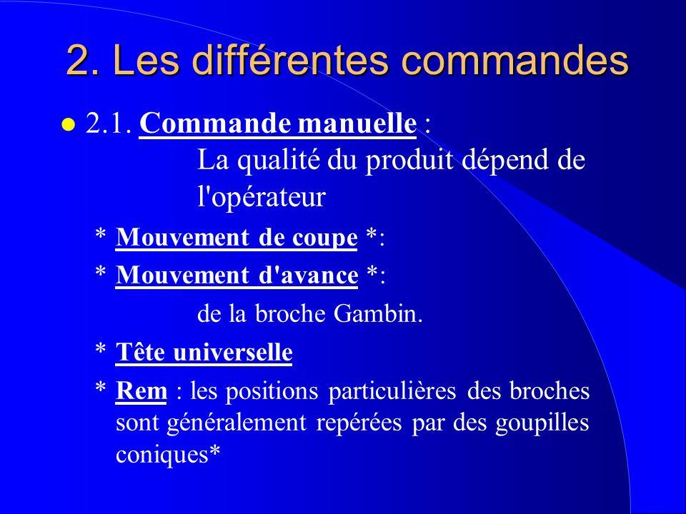 2. Les différentes commandes l 2.1. Commande manuelle : La qualité du produit dépend de l'opérateur *Mouvement de coupe *: *Mouvement d'avance *: de l