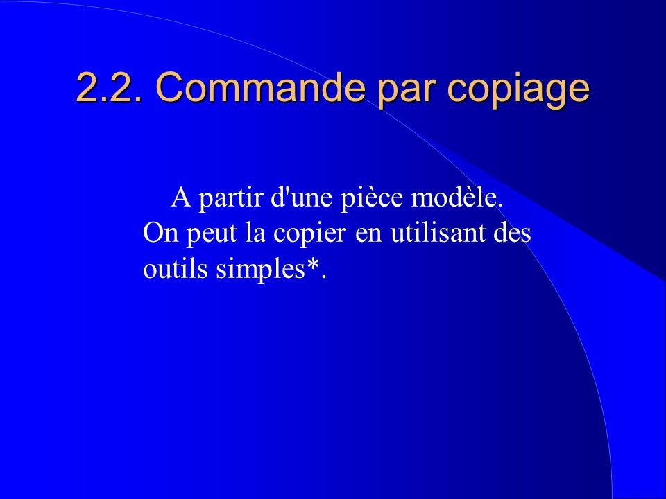 2.2. Commande par copiage A partir d'une pièce modèle. On peut la copier en utilisant des outils simples*.