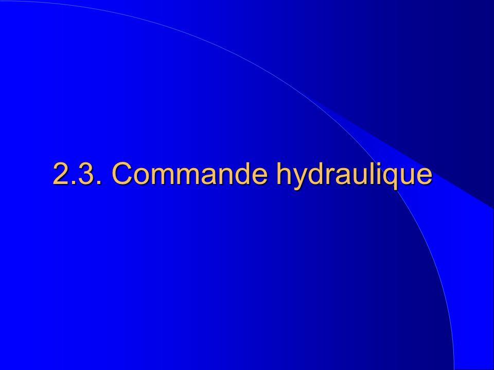 2.3. Commande hydraulique
