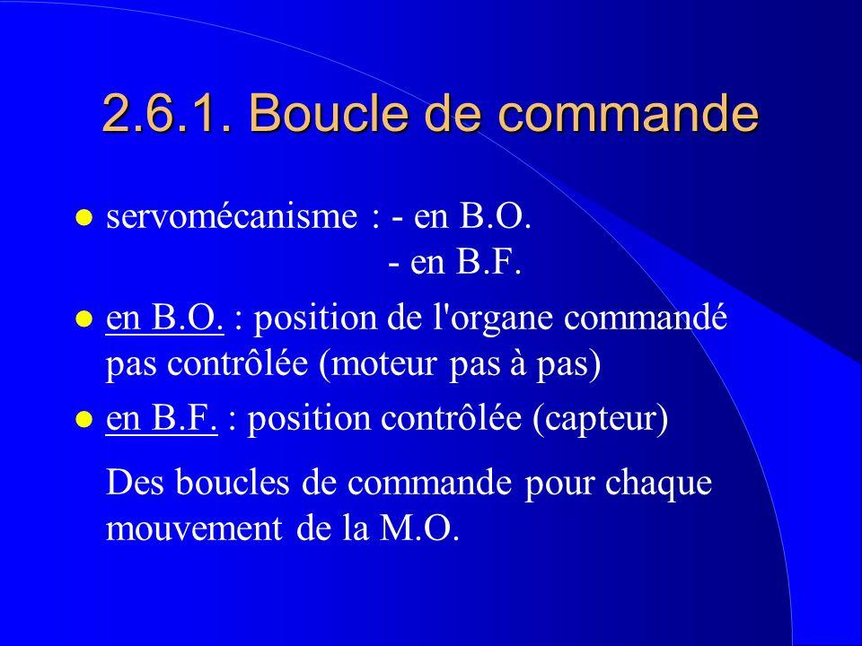 2.6.1. Boucle de commande l servomécanisme : - en B.O. - en B.F. l en B.O. : position de l'organe commandé pas contrôlée (moteur pas à pas) l en B.F.