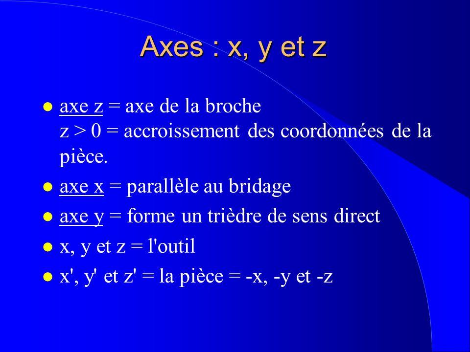 Axes : x, y et z l axe z = axe de la broche z > 0 = accroissement des coordonnées de la pièce. l axe x = parallèle au bridage l axe y = forme un trièd