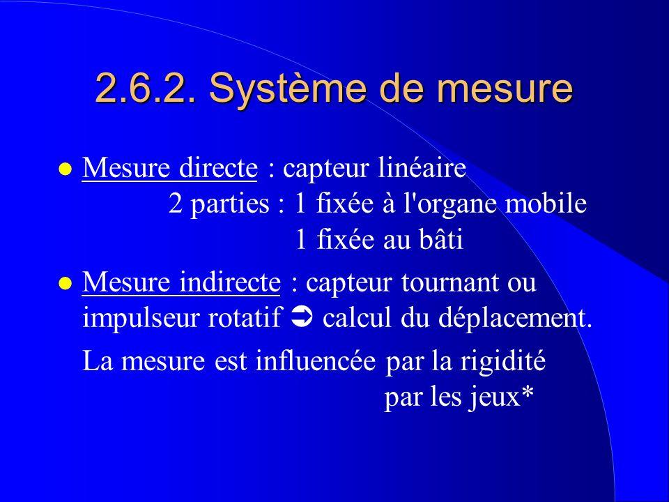 2.6.2. Système de mesure l Mesure directe : capteur linéaire 2 parties : 1 fixée à l'organe mobile 1 fixée au bâti l Mesure indirecte : capteur tourna