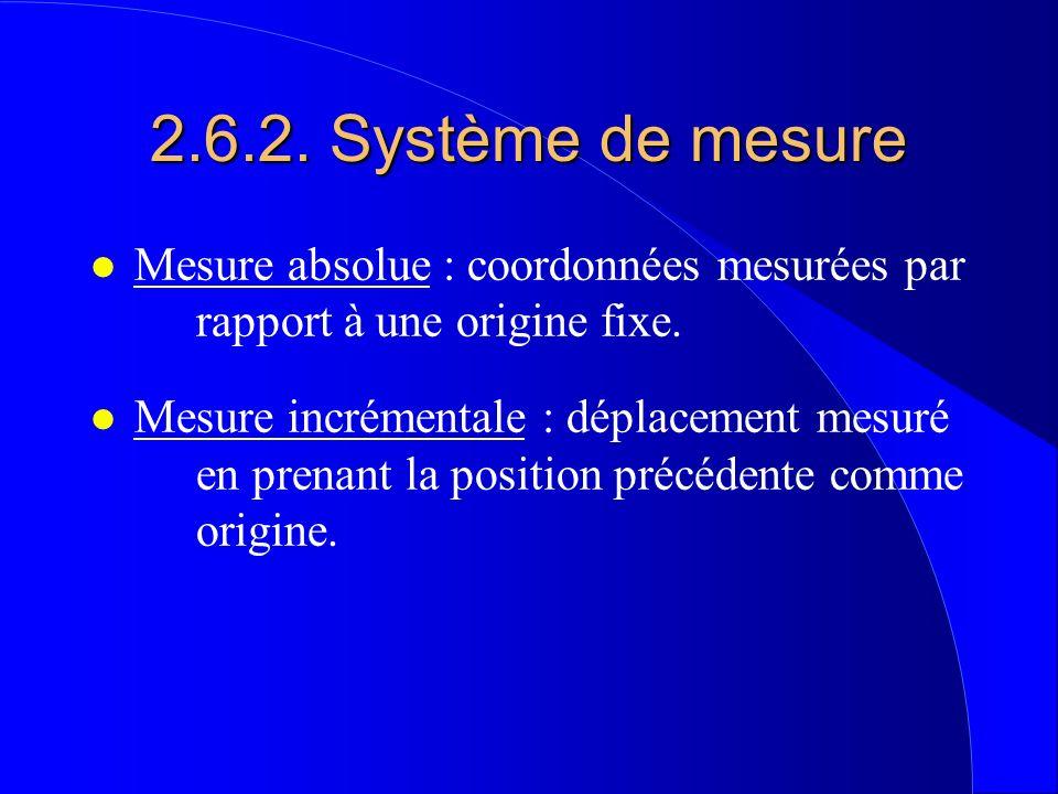 2.6.2. Système de mesure l Mesure absolue : coordonnées mesurées par rapport à une origine fixe. l Mesure incrémentale : déplacement mesuré en prenant