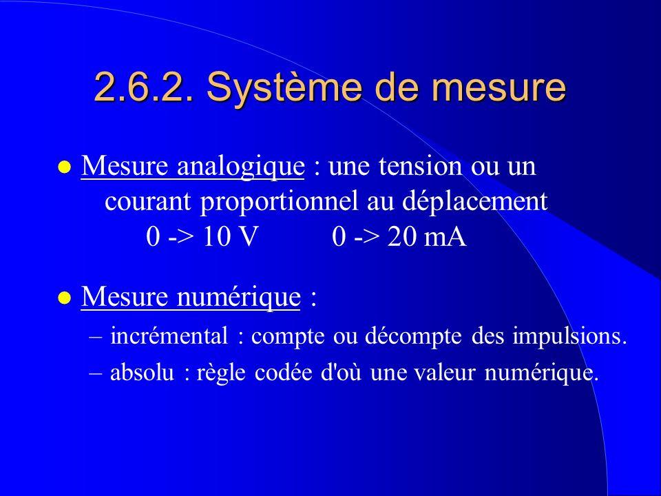 2.6.2. Système de mesure l Mesure analogique : une tension ou un courant proportionnel au déplacement 0 -> 10 V0 -> 20 mA l Mesure numérique : –incrém