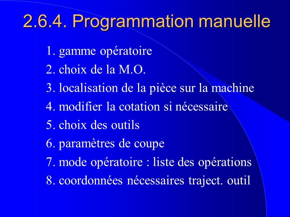 2.6.4. Programmation manuelle 1. gamme opératoire 2. choix de la M.O. 3. localisation de la pièce sur la machine 4. modifier la cotation si nécessaire