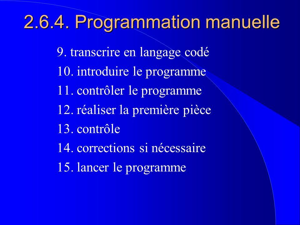 2.6.4. Programmation manuelle 9. transcrire en langage codé 10. introduire le programme 11. contrôler le programme 12. réaliser la première pièce 13.
