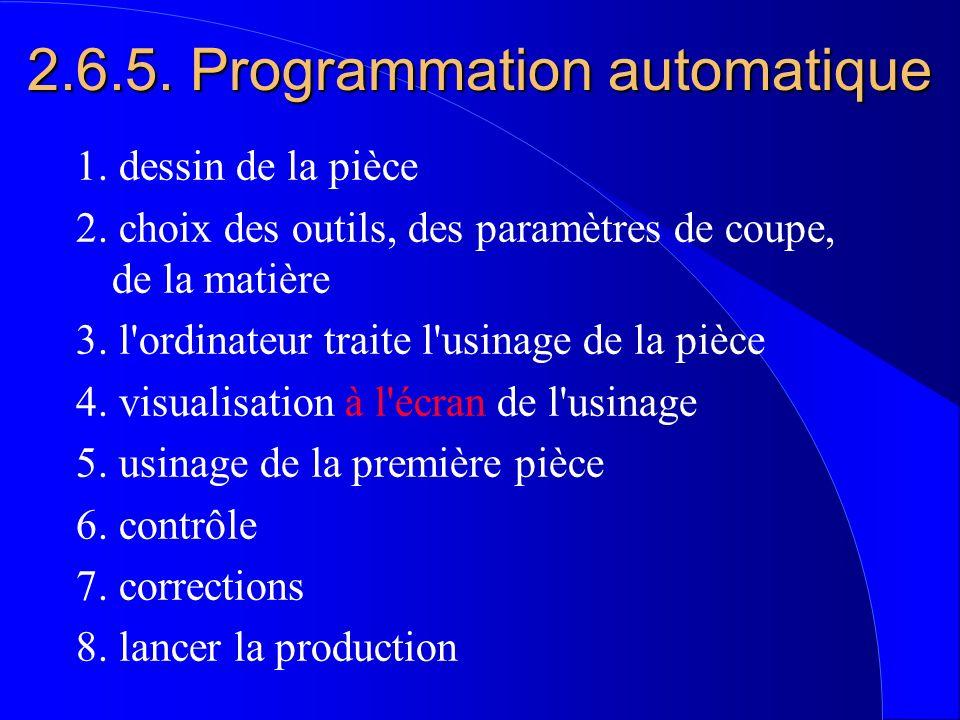 2.6.5. Programmation automatique 1. dessin de la pièce 2. choix des outils, des paramètres de coupe, de la matière 3. l'ordinateur traite l'usinage de