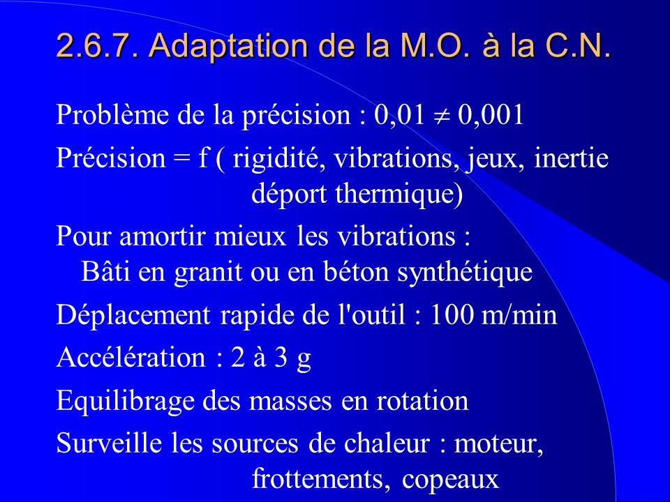 2.6.7. Adaptation de la M.O. à la C.N. Problème de la précision : 0,01 0,001 Précision = f ( rigidité, vibrations, jeux, inertie déport thermique) Pou