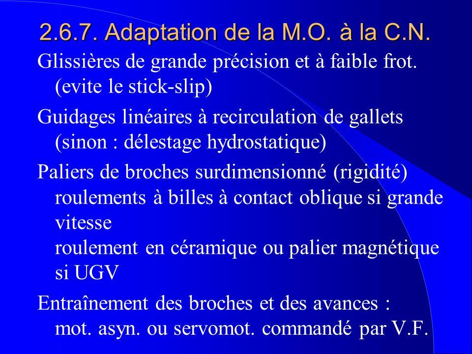 2.6.7. Adaptation de la M.O. à la C.N. Glissières de grande précision et à faible frot. (evite le stick-slip) Guidages linéaires à recirculation de ga