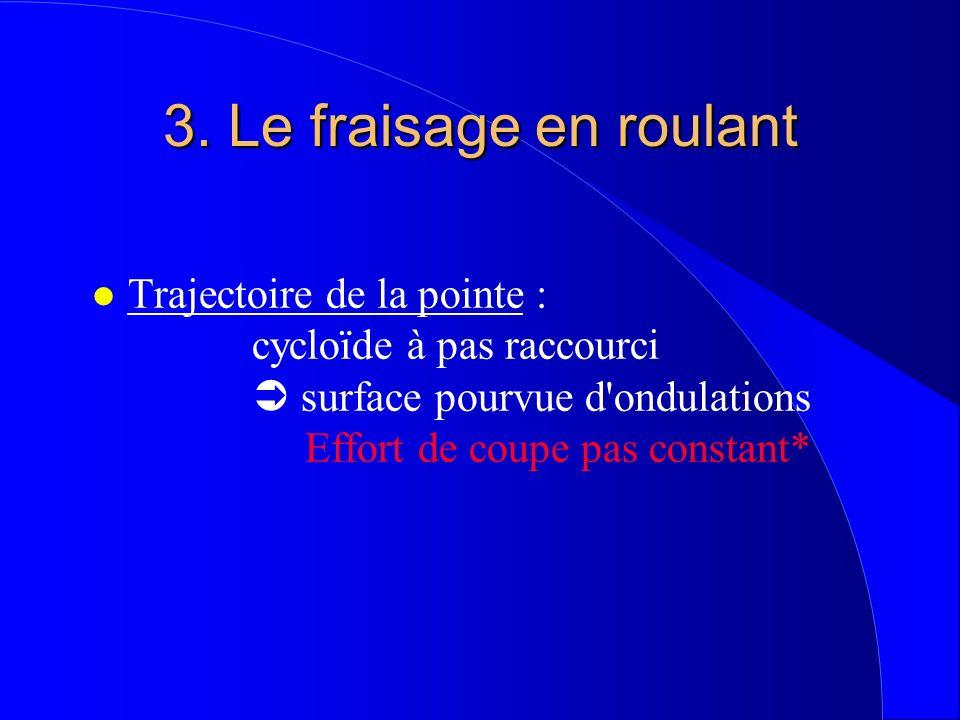3. Le fraisage en roulant l Trajectoire de la pointe : cycloïde à pas raccourci surface pourvue d'ondulations Effort de coupe pas constant*