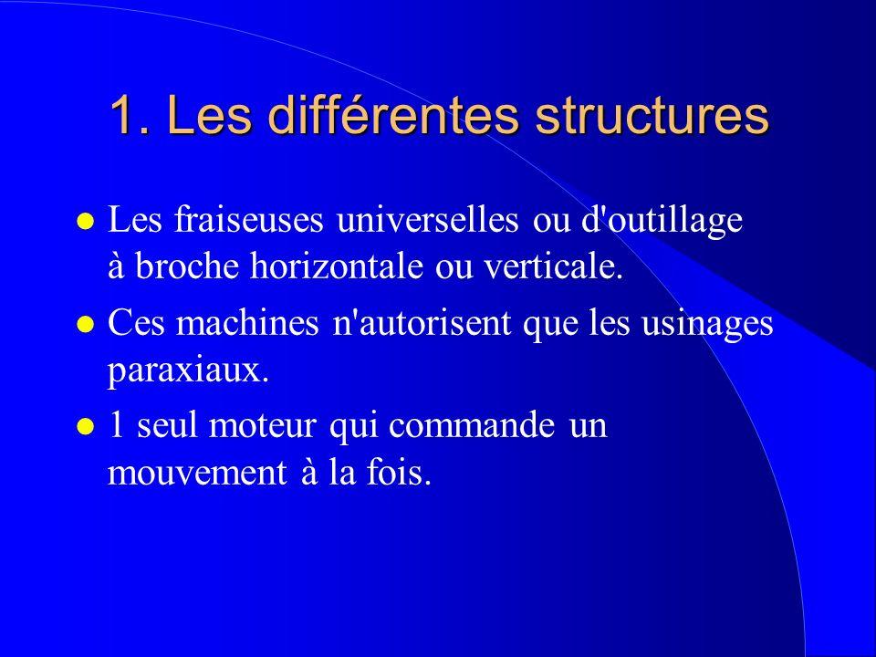 1. Les différentes structures l Les fraiseuses universelles ou d'outillage à broche horizontale ou verticale. l Ces machines n'autorisent que les usin