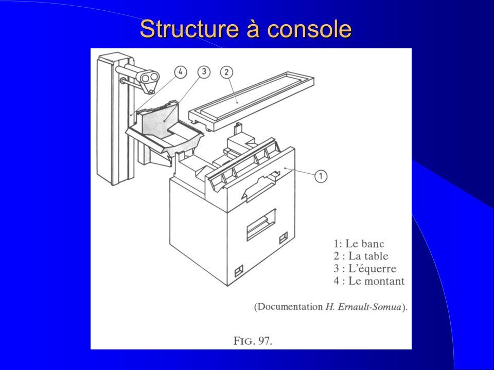 Structure à console