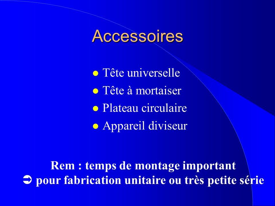 Accessoires l Table indexable (tournante) permet l usinage de plusieurs faces de la pièce sans démontage/remontage.