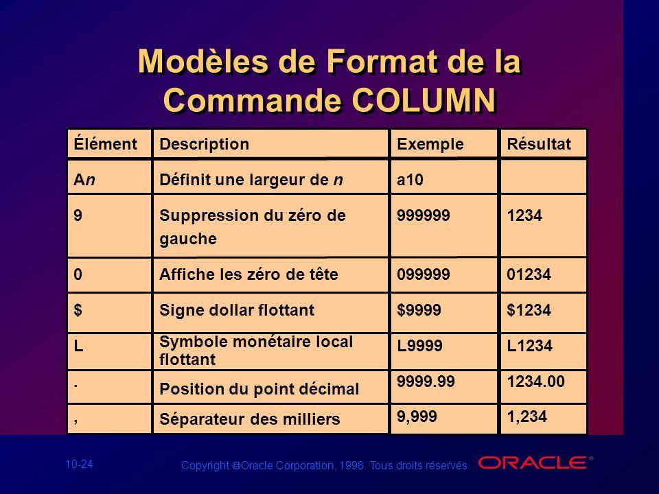 10-24 Copyright Oracle Corporation, 1998. Tous droits réservés. Modèles de Format de la Commande COLUMN Résultat 1234 01234 $1234 L1234 1234.00 1,234