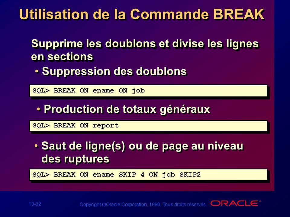 10-32 Copyright Oracle Corporation, 1998. Tous droits réservés. Utilisation de la Commande BREAK Supprime les doublons et divise les lignes en section