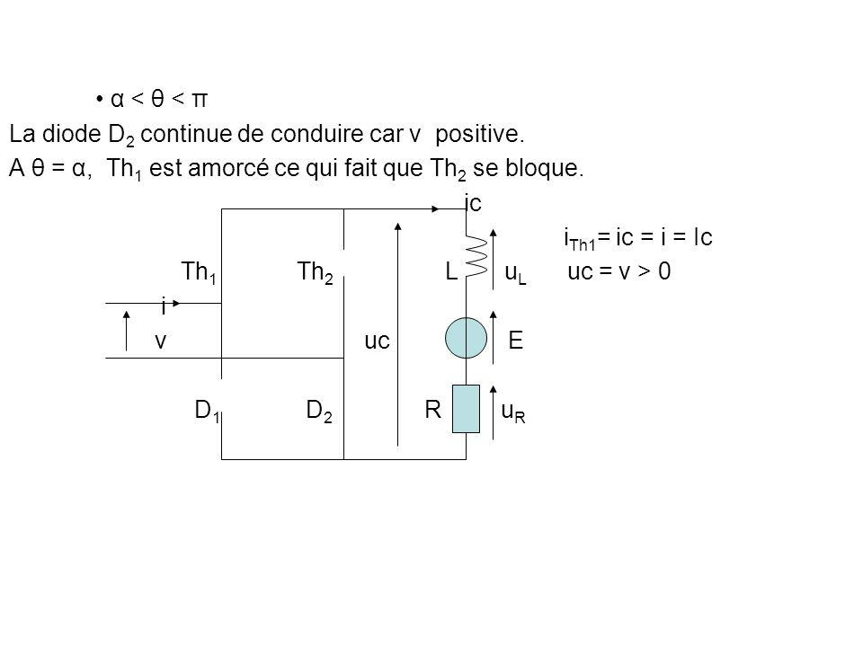 α < θ < π La diode D 2 continue de conduire car v positive. A θ = α, Th 1 est amorcé ce qui fait que Th 2 se bloque. ic i Th1 = ic = i = Ic Th 1 Th 2
