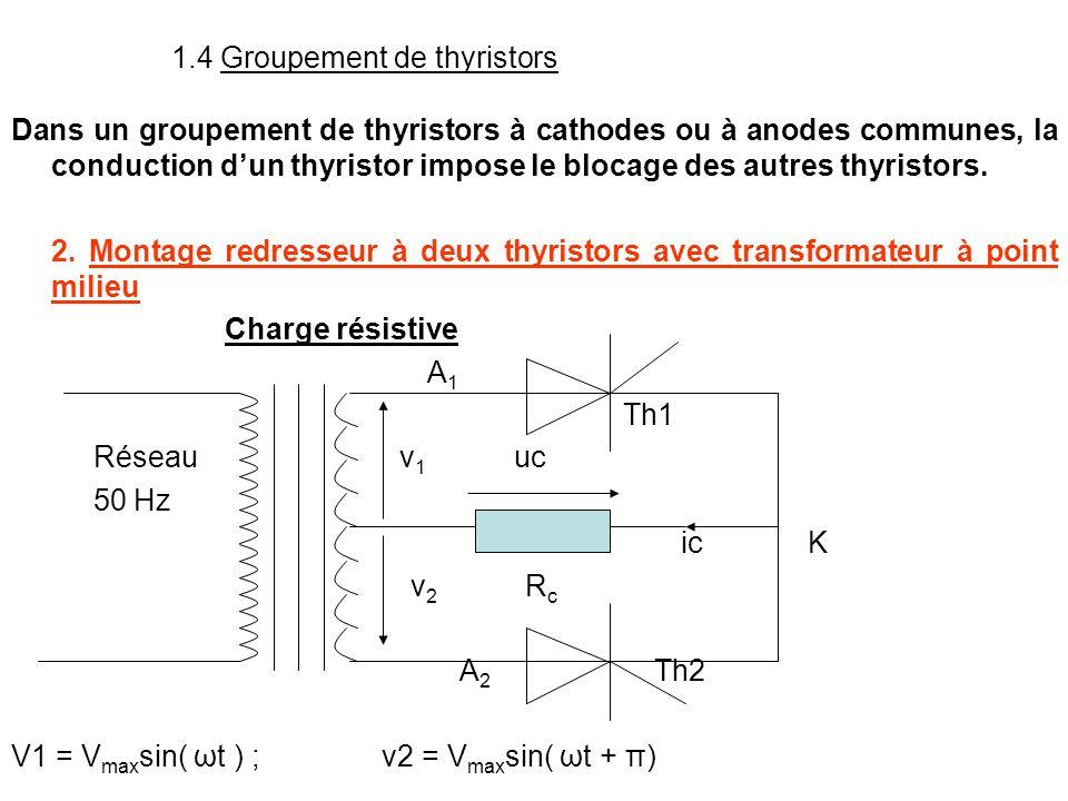 1.4 Groupement de thyristors Dans un groupement de thyristors à cathodes ou à anodes communes, la conduction dun thyristor impose le blocage des autre