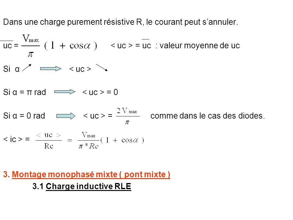 Dans une charge purement résistive R, le courant peut sannuler. uc = = uc : valeur moyenne de uc Si α Si α = π rad = 0 Si α = 0 rad = comme dans le ca