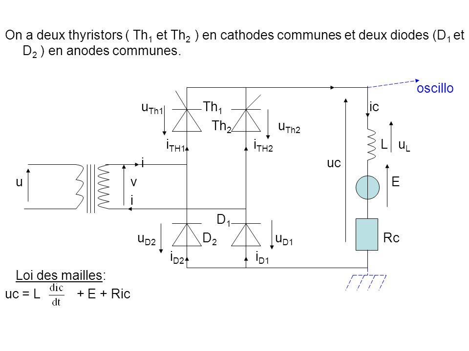 On a deux thyristors ( Th 1 et Th 2 ) en cathodes communes et deux diodes (D 1 et D 2 ) en anodes communes. oscillo u Th1 Th 1 ic Th 2 u Th2 i TH1 i T