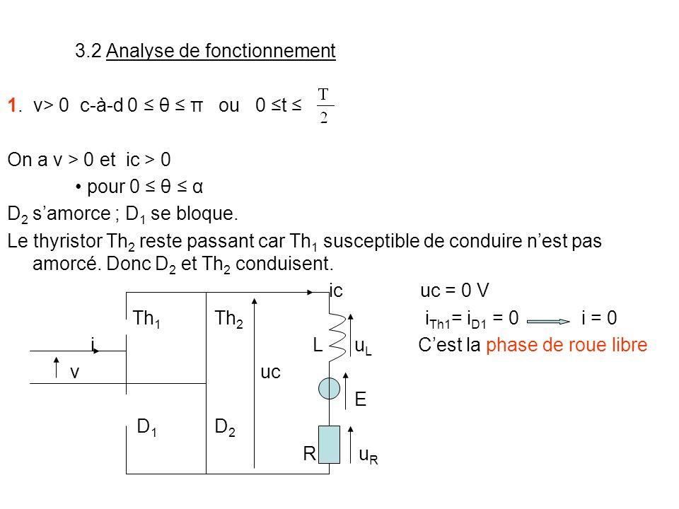 3.2 Analyse de fonctionnement 1. v> 0 c-à-d 0 θ π ou 0 t On a v > 0 et ic > 0 pour 0 θ α D 2 samorce ; D 1 se bloque. Le thyristor Th 2 reste passant