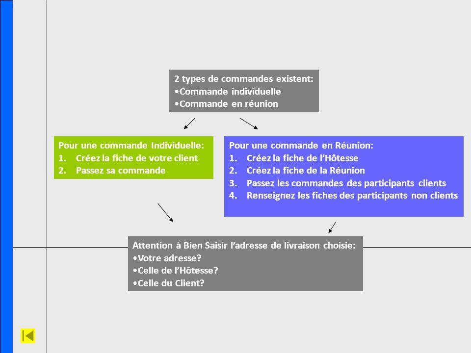 2 types de commandes existent: Commande individuelle Commande en réunion Pour une commande Individuelle: 1.Créez la fiche de votre client 2.Passez sa