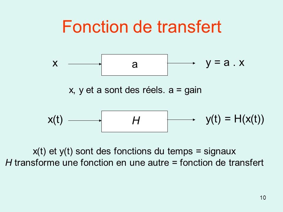 10 Fonction de transfert x y = a. x a x(t) y(t) = H(x(t)) H x(t) et y(t) sont des fonctions du temps = signaux H transforme une fonction en une autre