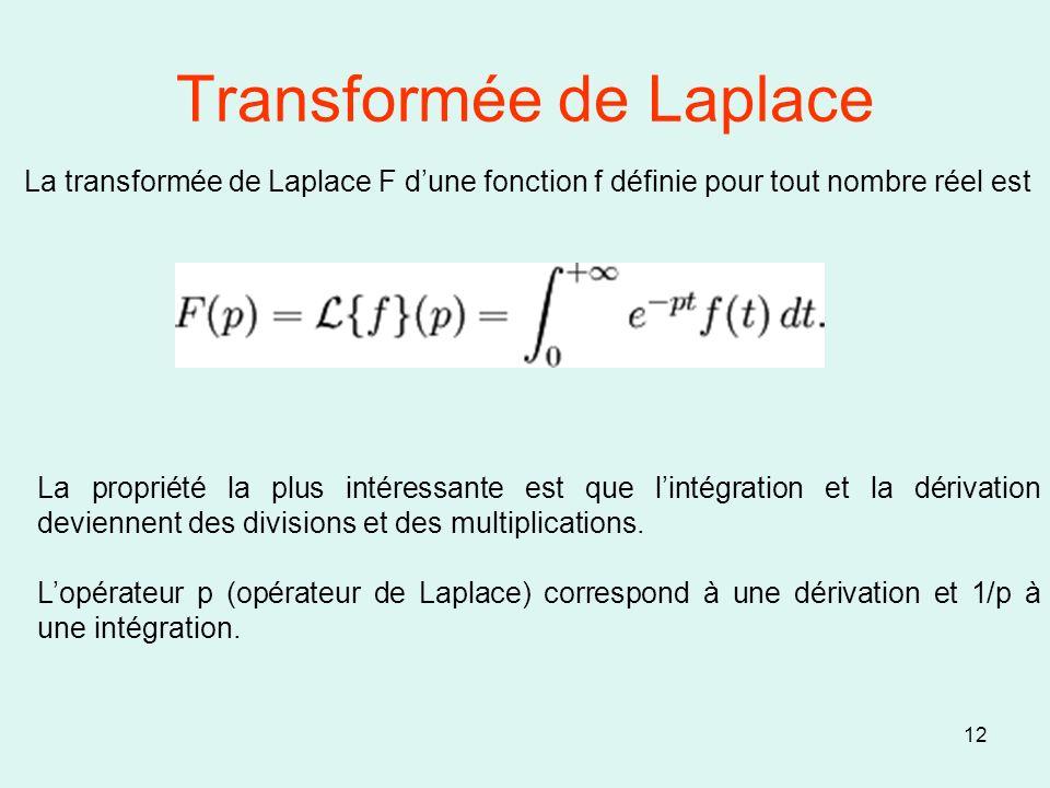 Transformée de Laplace 12 La transformée de Laplace F dune fonction f définie pour tout nombre réel est La propriété la plus intéressante est que lint