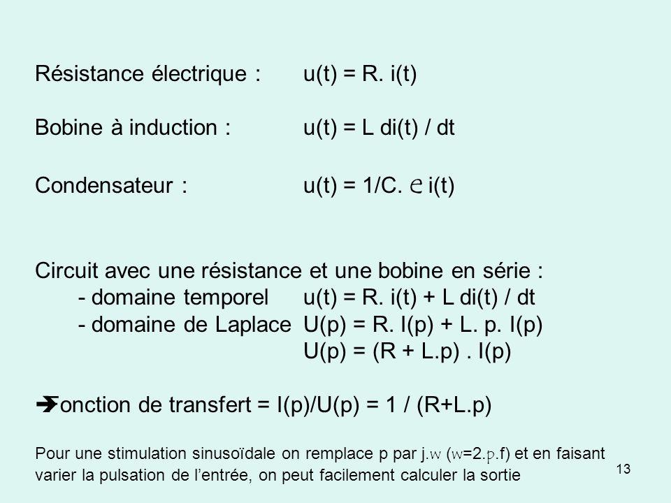 13 Résistance électrique :u(t) = R. i(t) Bobine à induction : u(t) = L di(t) / dt Condensateur : u(t) = 1/C. e i(t) Circuit avec une résistance et une