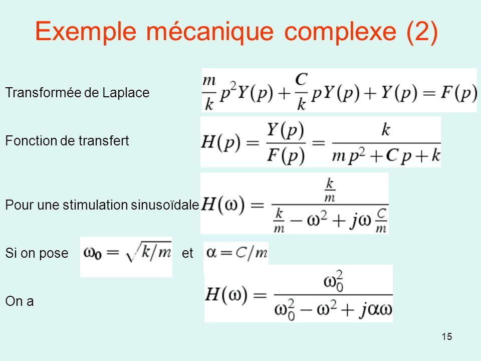 15 Exemple mécanique complexe (2) Transformée de Laplace Fonction de transfert Pour une stimulation sinusoïdale Si on pose et On a