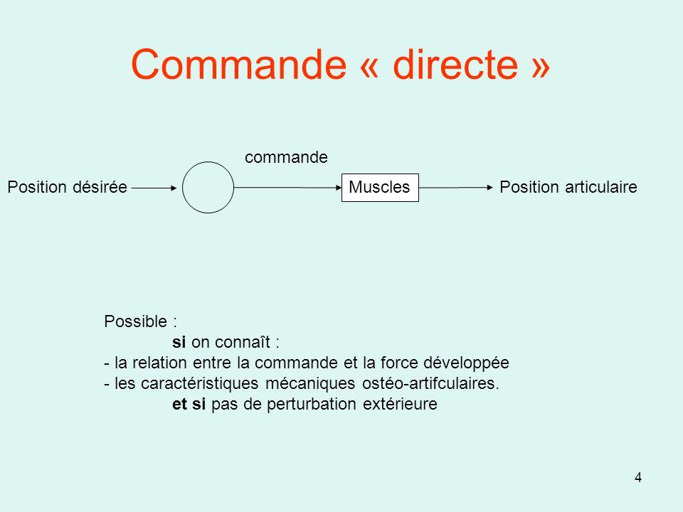 4 Commande « directe » Possible : si on connaît : - la relation entre la commande et la force développée - les caractéristiques mécaniques ostéo-artif
