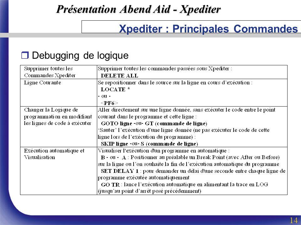 Présentation Abend Aid - Xpediter 14 Xpediter : Principales Commandes rDebugging de logique