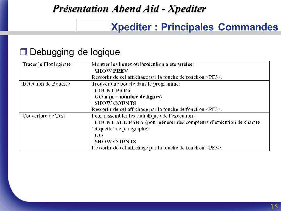Présentation Abend Aid - Xpediter 15 Xpediter : Principales Commandes rDebugging de logique