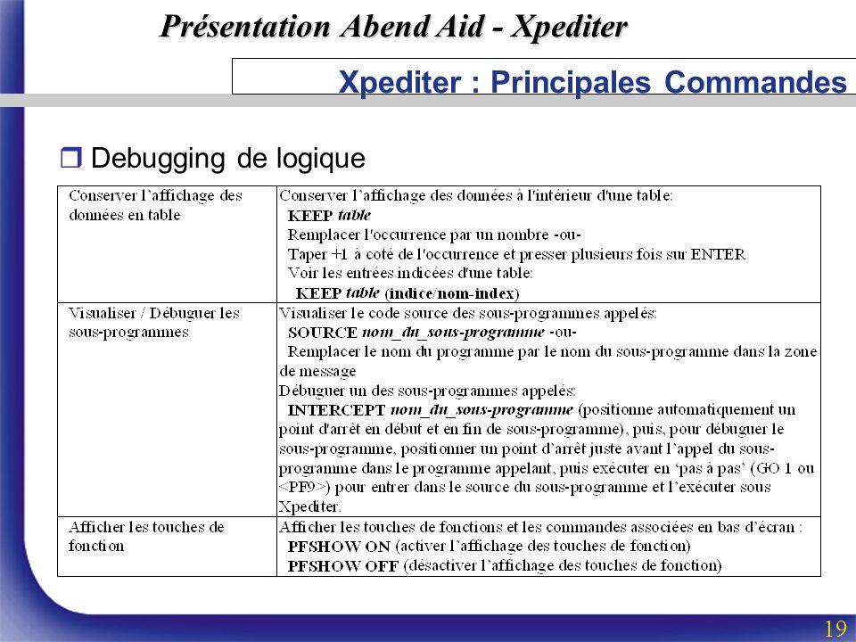 Présentation Abend Aid - Xpediter 19 Xpediter : Principales Commandes rDebugging de logique