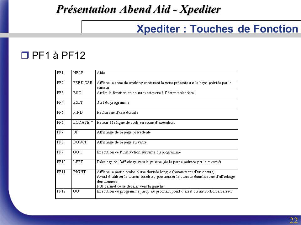 Présentation Abend Aid - Xpediter 22 Xpediter : Touches de Fonction rPF1 à PF12