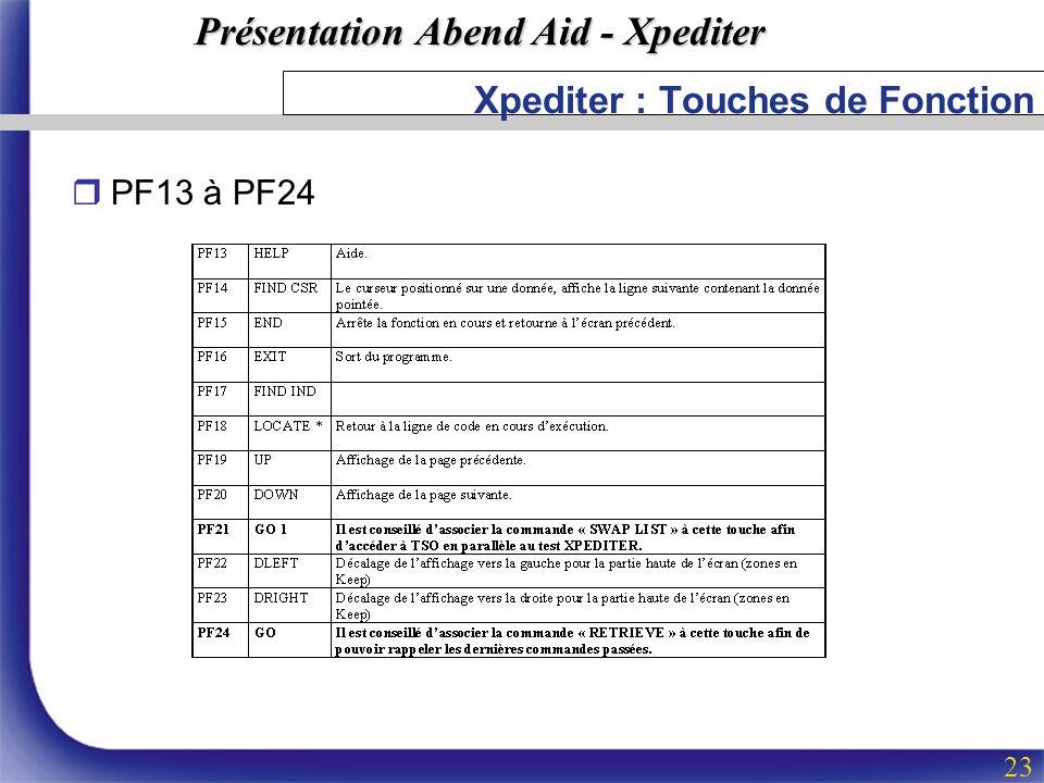 Présentation Abend Aid - Xpediter 23 Xpediter : Touches de Fonction rPF13 à PF24
