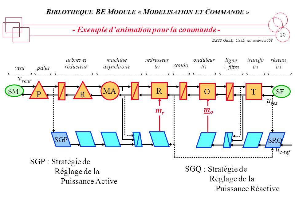 B IBLOTHEQUE BE M ODULE « M ODELISATION ET C OMMANDE » DESS-GR2E, USTL, novembre 2003 10 réseau tri ligne + filtre onduleur tri condo machine asynchro