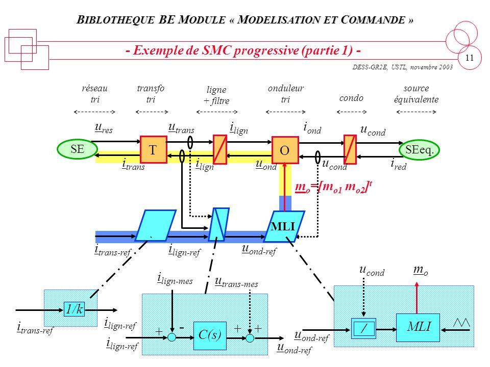B IBLOTHEQUE BE M ODULE « M ODELISATION ET C OMMANDE » DESS-GR2E, USTL, novembre 2003 11 i lign - Exemple de SMC progressive (partie 1) - réseau tri l