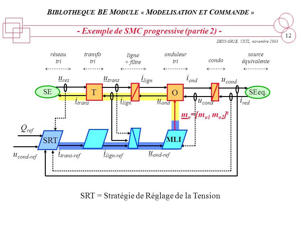B IBLOTHEQUE BE M ODULE « M ODELISATION ET C OMMANDE » DESS-GR2E, USTL, novembre 2003 12 i lign - Exemple de SMC progressive (partie 2) - réseau tri l