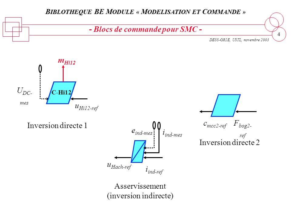 B IBLOTHEQUE BE M ODULE « M ODELISATION ET C OMMANDE » DESS-GR2E, USTL, novembre 2003 4 - Blocs de commande pour SMC - Inversion directe 2 Asservissem