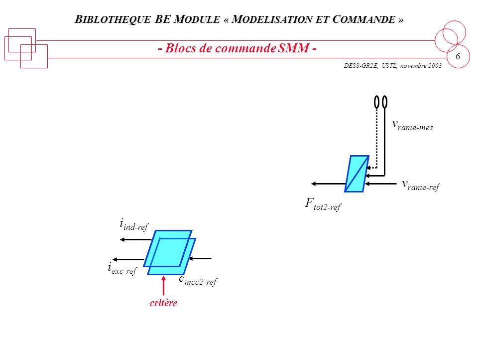 B IBLOTHEQUE BE M ODULE « M ODELISATION ET C OMMANDE » DESS-GR2E, USTL, novembre 2003 6 - Blocs de commande SMM - critère F tot2-ref c mcc2-ref i ind-