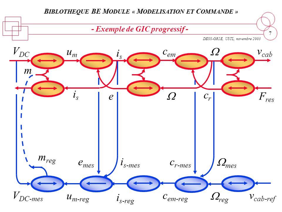 B IBLOTHEQUE BE M ODULE « M ODELISATION ET C OMMANDE » DESS-GR2E, USTL, novembre 2003 7 - Exemple de GIC progressif - V DC umum m F res v cab c em crc