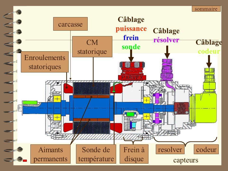 capteurs Câblage puissance frein sonde Câblage résolver Câblage codeur CM statorique Enroulements statoriques Aimants permanents Sonde de température