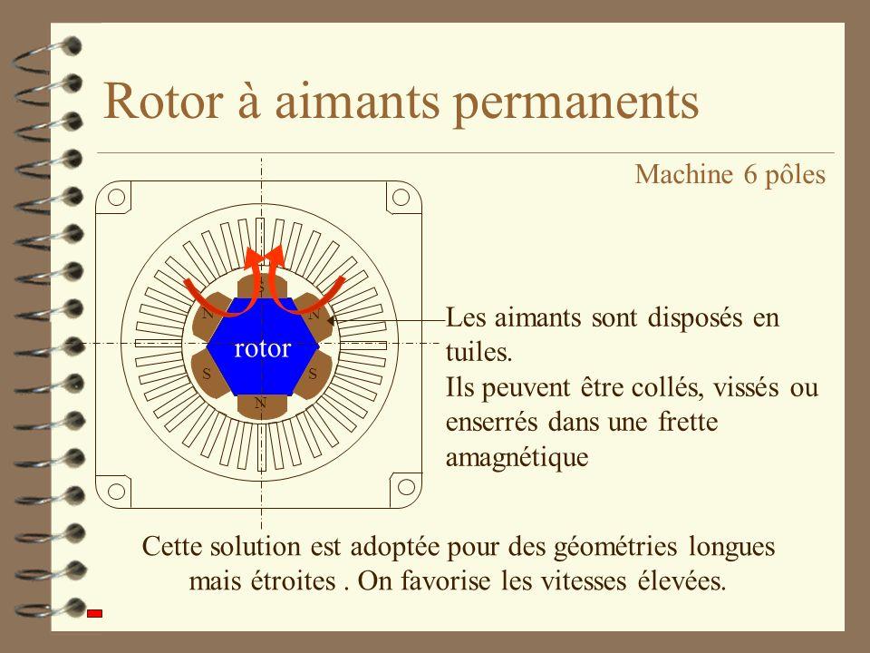 Rotor à aimants permanents N N N SS S Les aimants sont disposés en tuiles. Ils peuvent être collés, vissés ou enserrés dans une frette amagnétique Cet