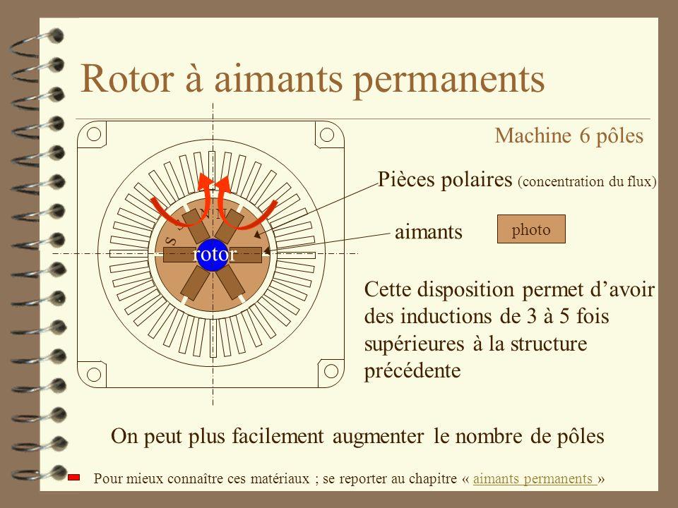 Rotor à aimants permanents Pour mieux connaître ces matériaux ; se reporter au chapitre « aimants permanents »aimants permanents NN S S rotor Pièces p