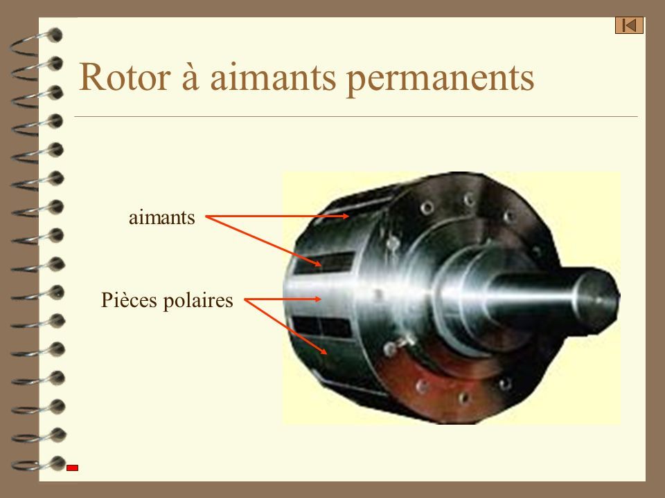 Rotor à aimants permanents aimants Pièces polaires
