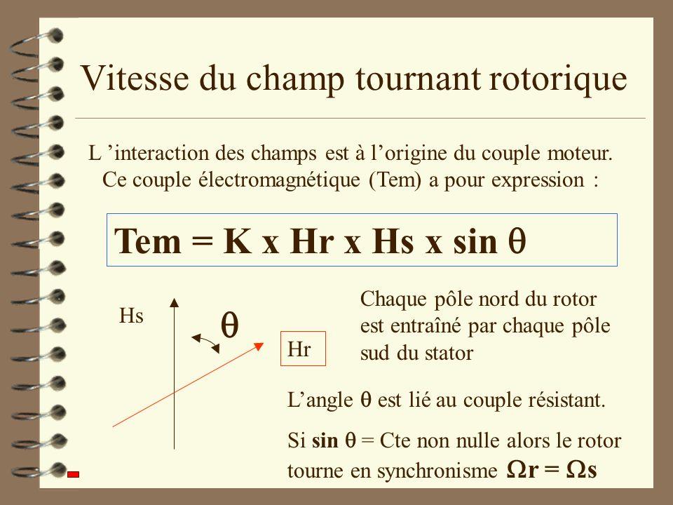 Vitesse du champ tournant rotorique L interaction des champs est à lorigine du couple moteur. Ce couple électromagnétique (Tem) a pour expression : Te