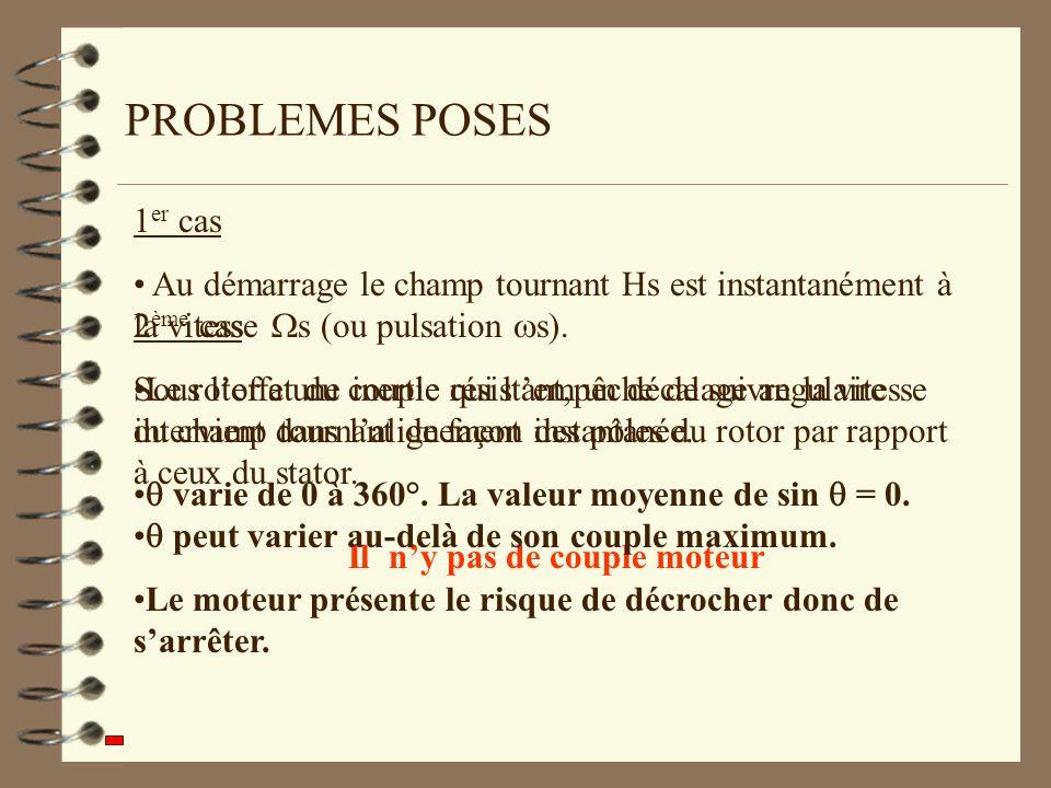 PROBLEMES POSES 1 er cas Au démarrage le champ tournant Hs est instantanément à la vitesse s (ou pulsation s). Le rotor a une inertie qui l empêche de
